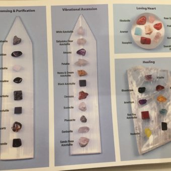 The diagram, showing where which stones are to go on the Selenite bar wands.